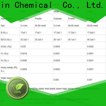 Yixin Custom sodium borate solubility Supply for glass factory
